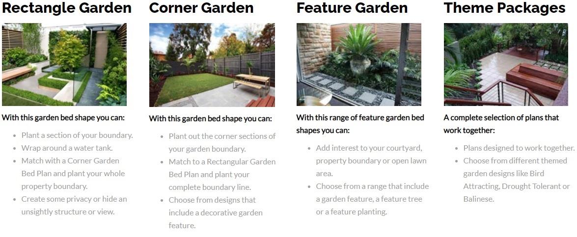 Garden Bed Plan Designs